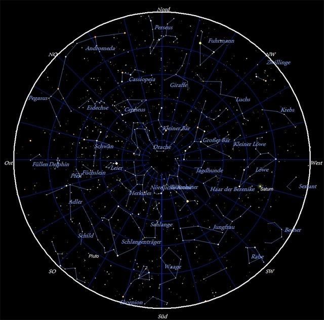 Der Sternhimmel im Monat Juni 2009