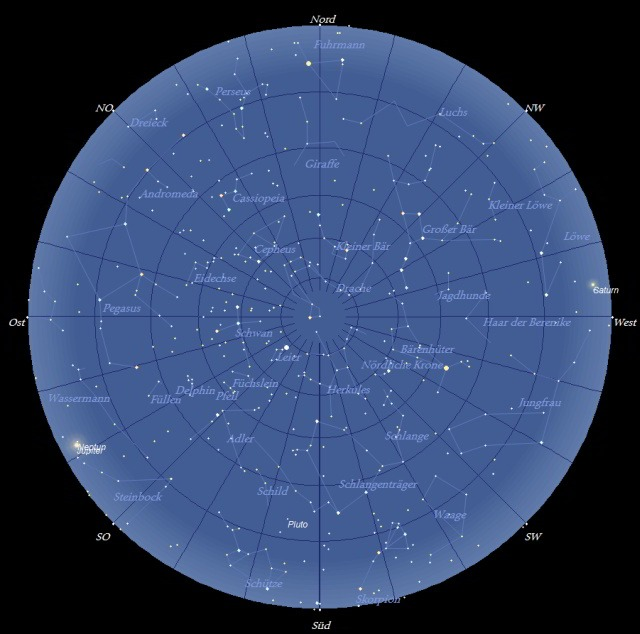 Der Sternhimmel im Monat Juli 2009
