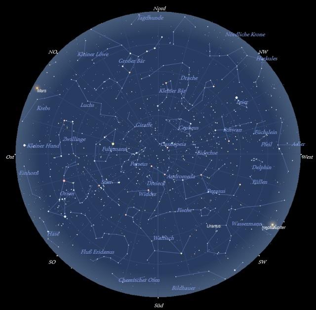 Der Sternhimmel im Monat November 2009