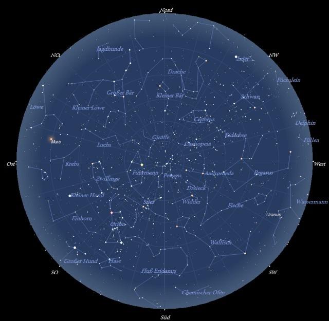 Der Sternhimmel im Monat Dezember 2009