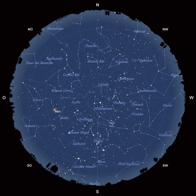 Der Sternhimmel im Monat Januar 2010