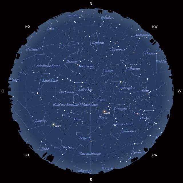 Der Sternhimmel im Monat März 2010
