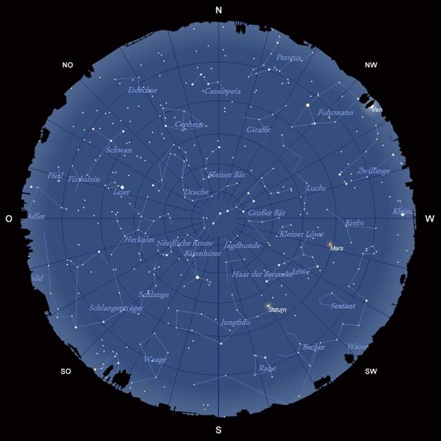 Der Sternhimmel im Monat Mai 2010