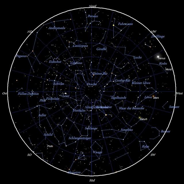 Der Sternhimmel im Monat Juni 2010
