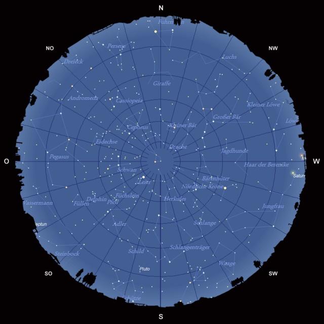 Der Sternhimmel im Juli 2010