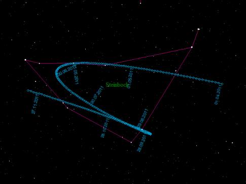 Bahn des Asteroiden (4) Vesta