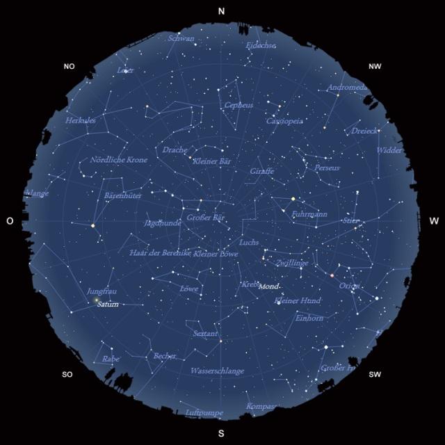 Der Sternhimmel im März 2011