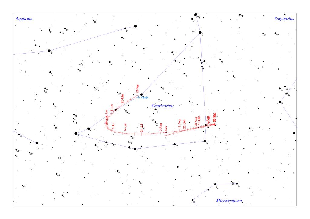 Scheinbare Bahn von Vesta