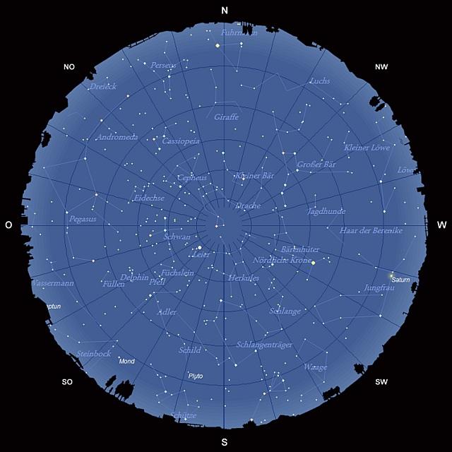 Der Sternhimmel im Juli 2011