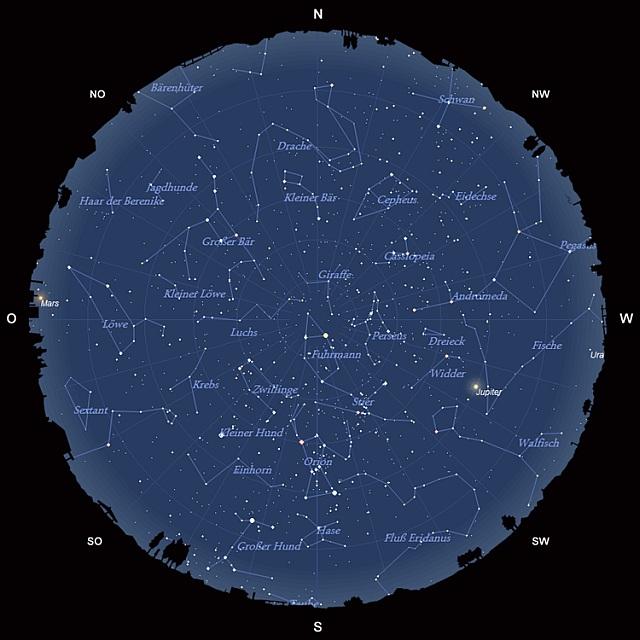 Der Sternhimmel im Januar 2012
