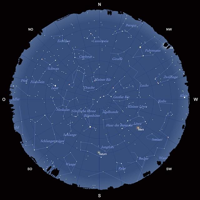 Der Sternhimmel im Mai 2012