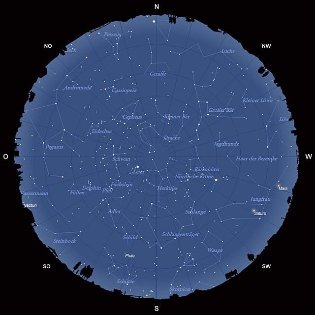 Der Sternhimmmel im Juli 2012