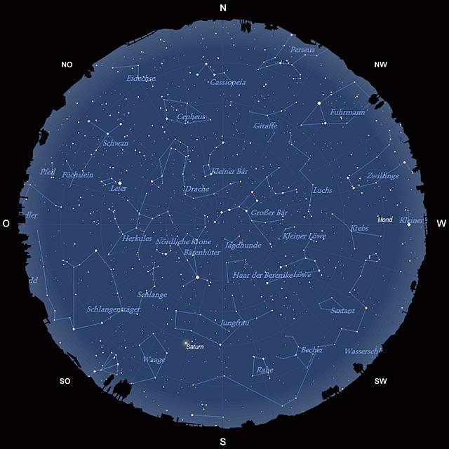 Der Sternhimmel im Mai 2013
