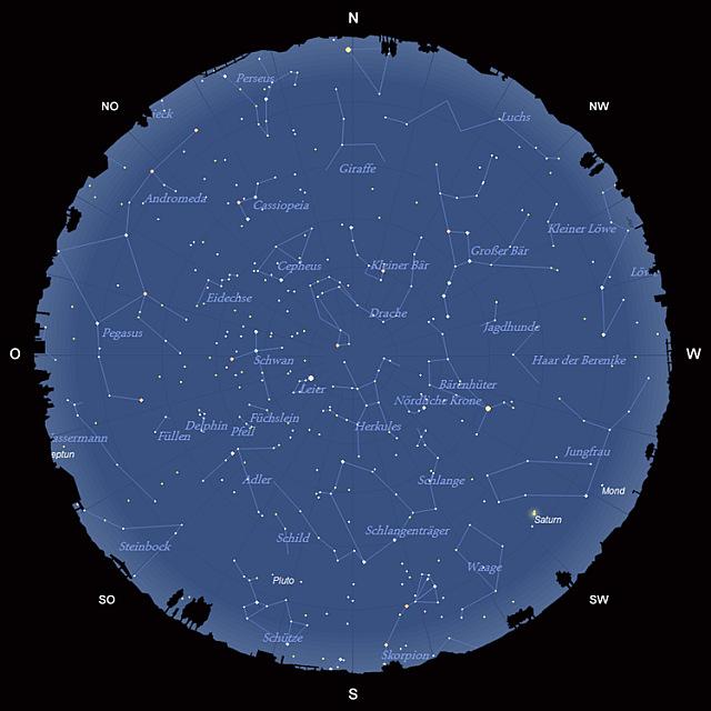 Der Sternhimmel im Juli 2013