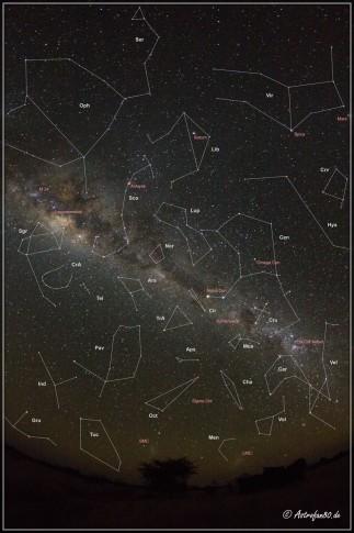 Die südlichen Sternbildern