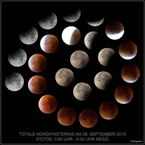 Die totale Mondfinsternis im zeitlichen Verlauf