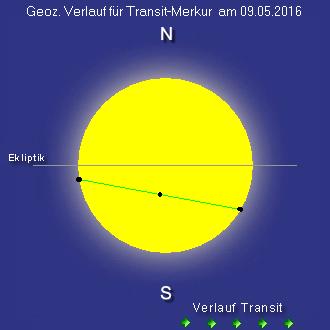 Der Merkurtransit am 9. Mai 2016