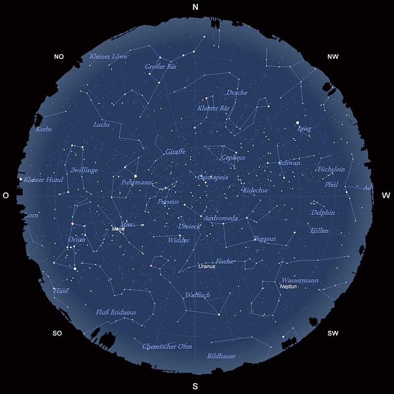Der Sternhimmel im November 2016