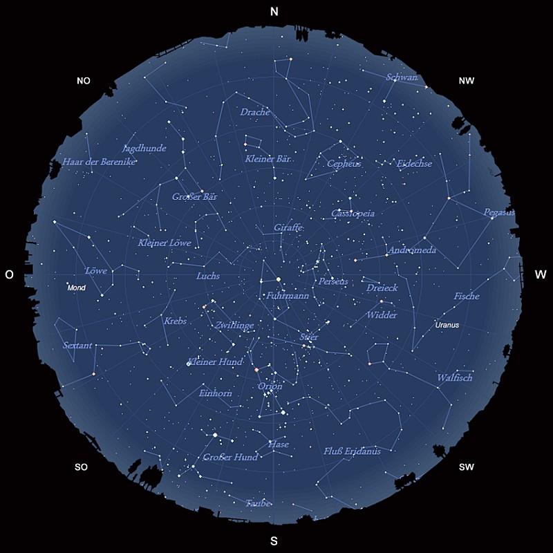 Der Sternhimmel im Januar 2017
