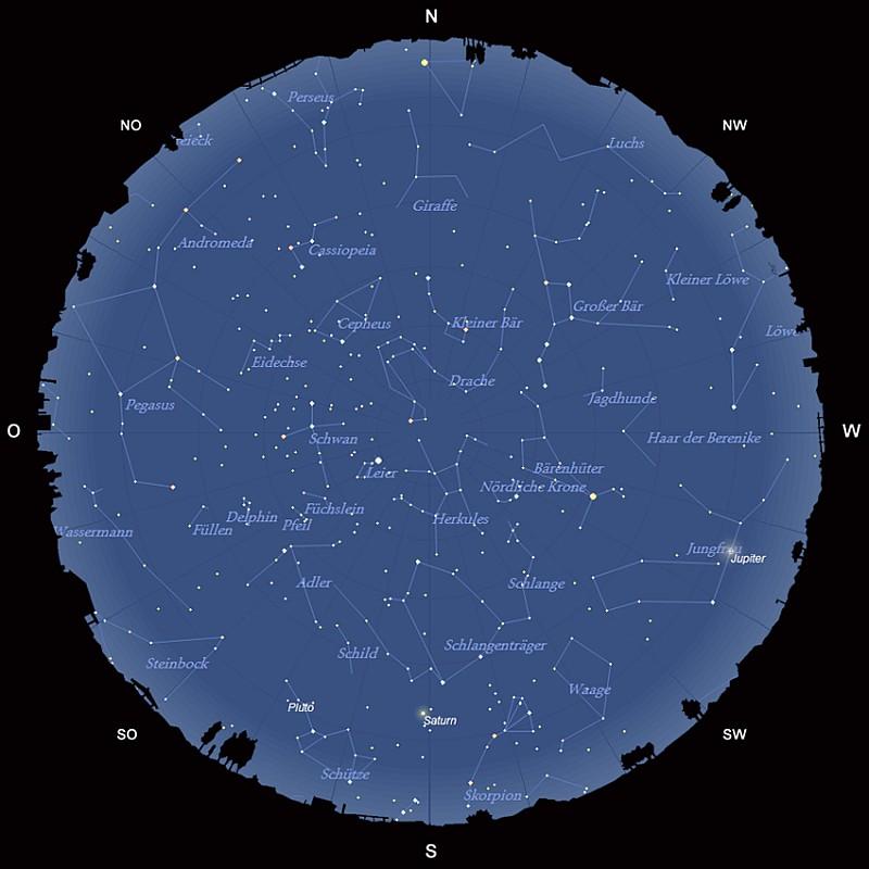 Der Sternhimmel im Juli 2017