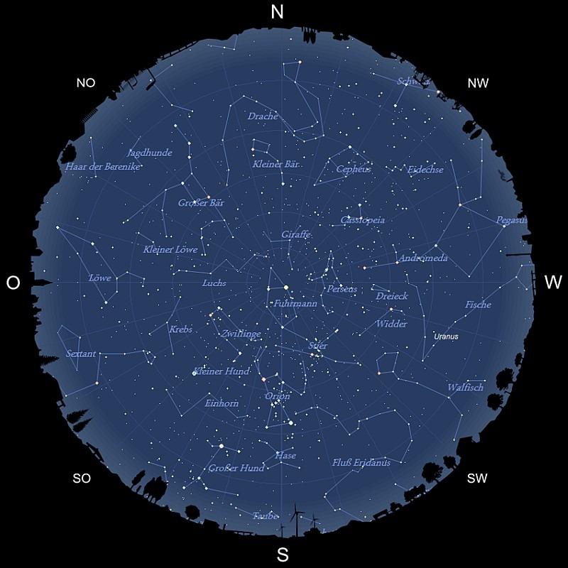 Der Sternhimmel im Januar 2018
