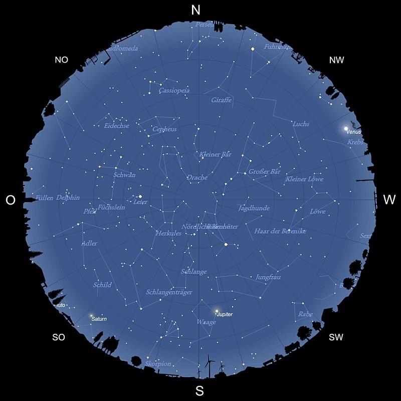 Der Sternhimmel im Juni 2018