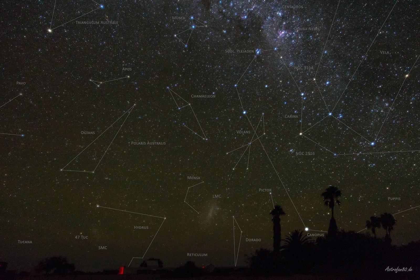 Südliche Sternbilder