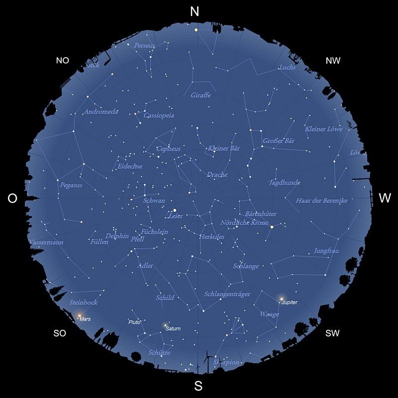 Der Sternhimmel im Juli 2018