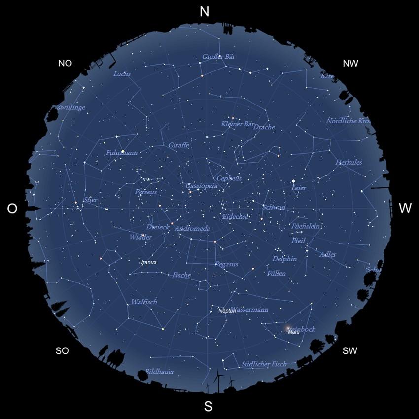 Der Sternhimmel im Oktober