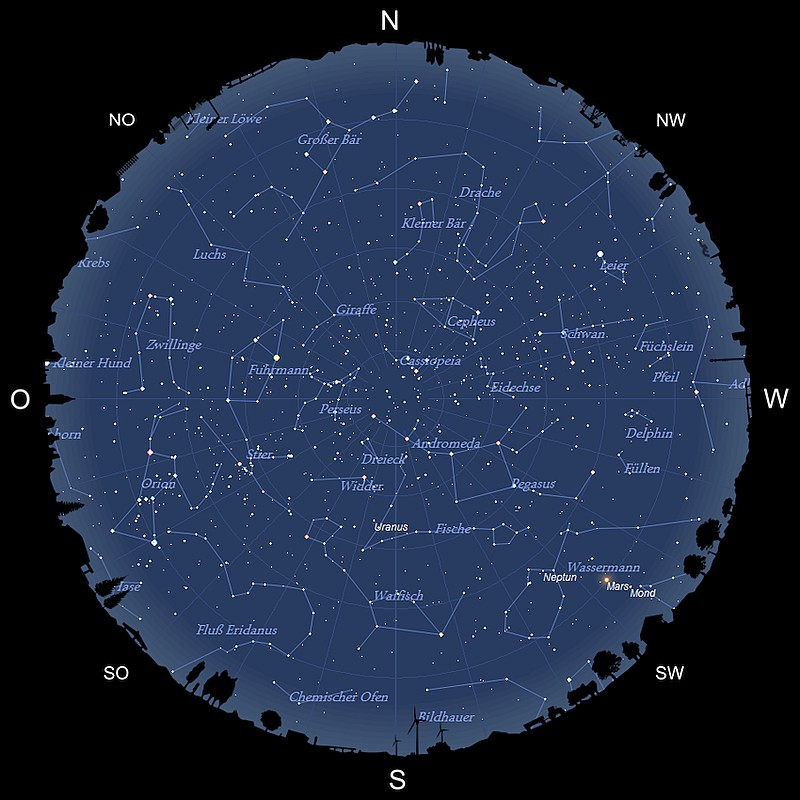 Der Sternhimmel im November