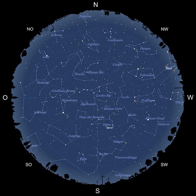 Der Sternhimmel im April 2019