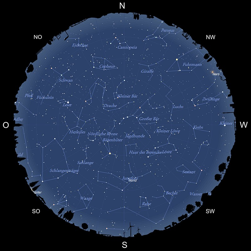 Der Sternhimmel im Mai 2019