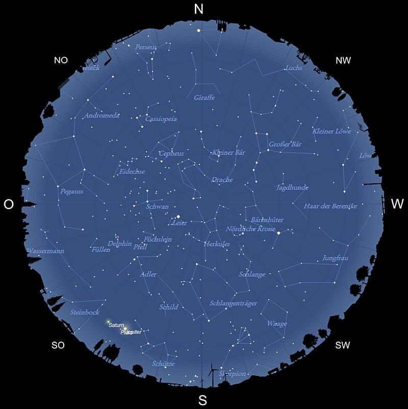 Der Sternhimmel im Juli 2020