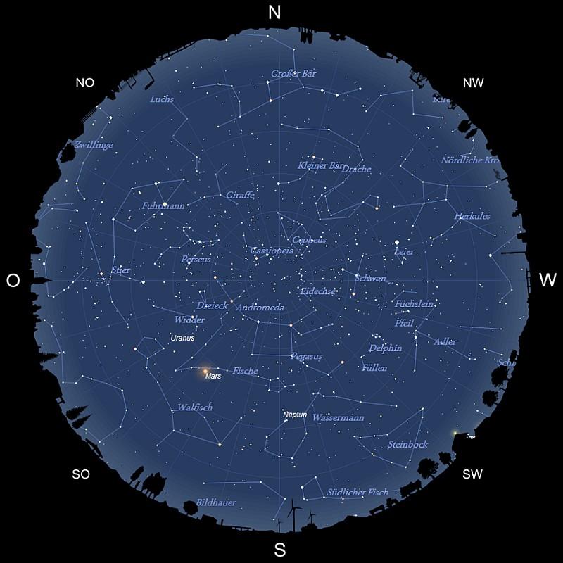 Sternhimmel im Oktober 2020