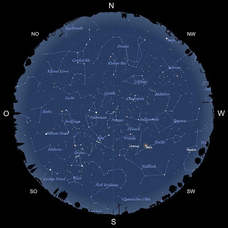 Sternhimmel im Dezember 2020
