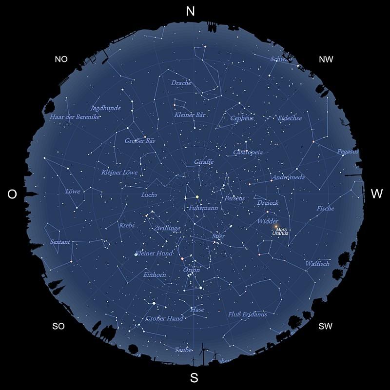 Sternhimmel im Januar 2021