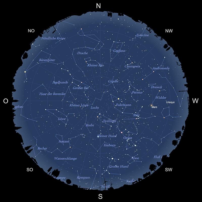 Sternhimmel im Februar 2021