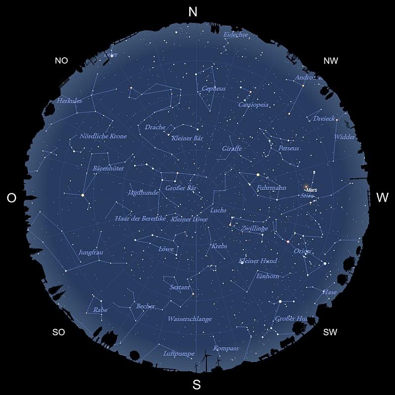 Sternhimmel im März 2021